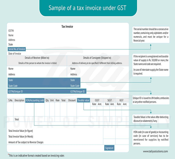 Tax invoice example(in Tally)