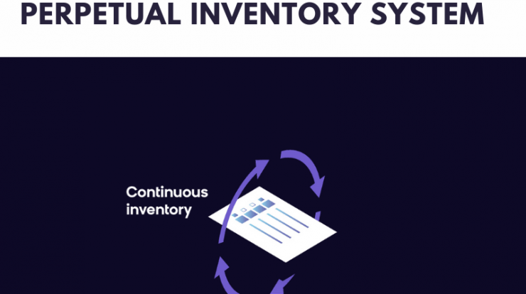 Advantages Of Perpetual Inventory System