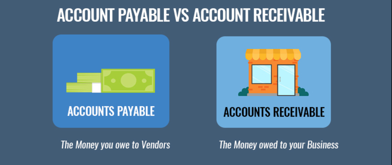 Controlling the Accounts Receivable And Accounts Payable