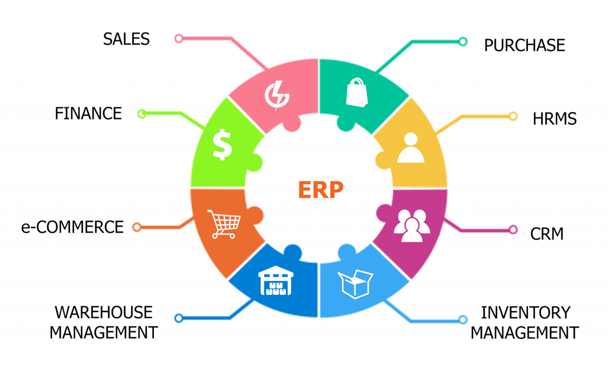 erp software features