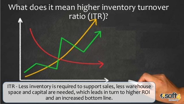 ideal inventory turnover ratio