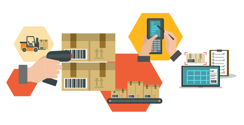 Checkpoints of inventory audit procedures