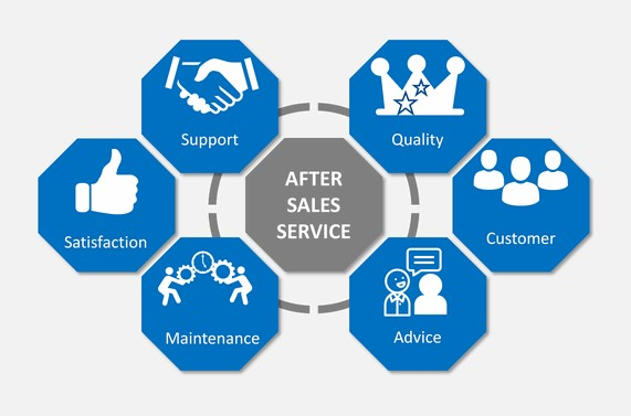 after-sales support