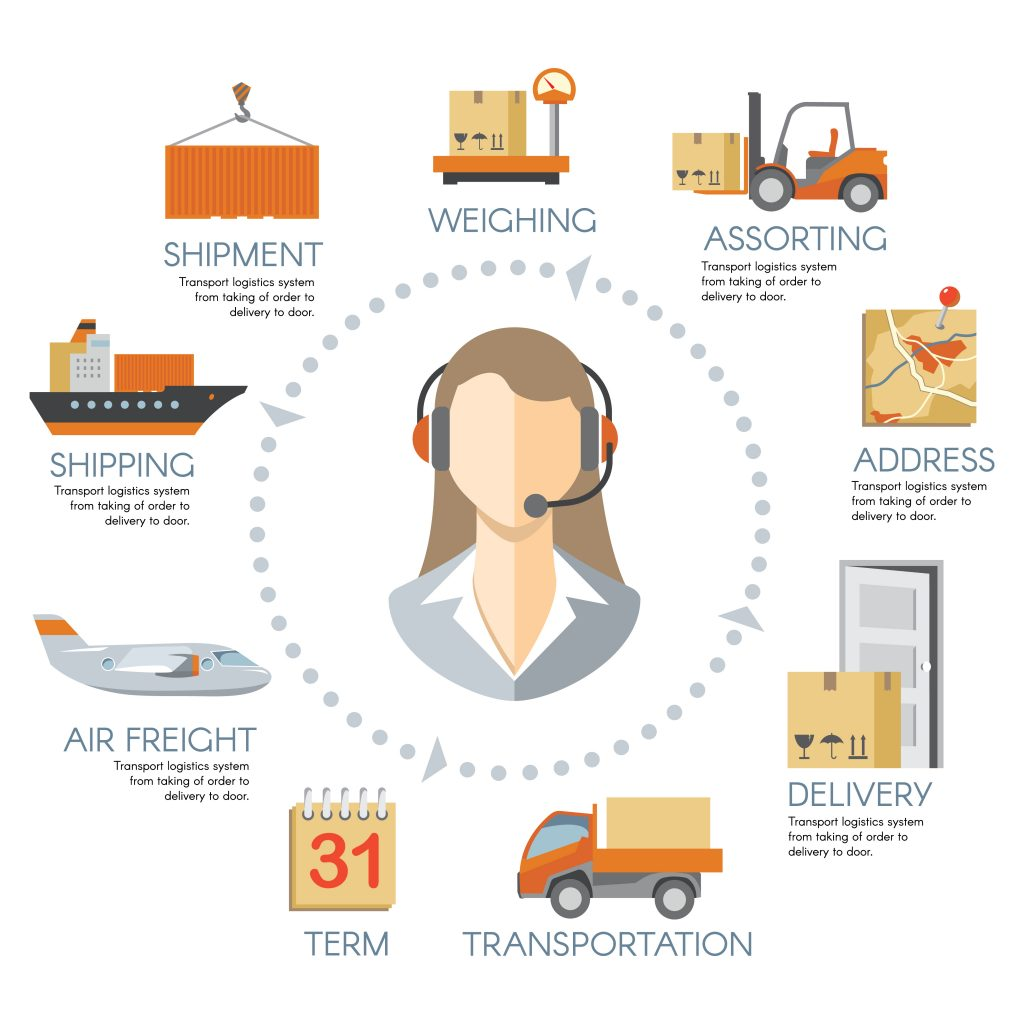logistics infographics, Chain delivery warehouse, transportation cargo service